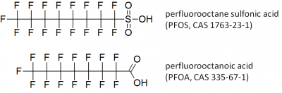 Per- and polyfluoroalkyl substances (PFASs) | Food Packaging Forum